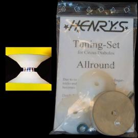 Axle kit All-round